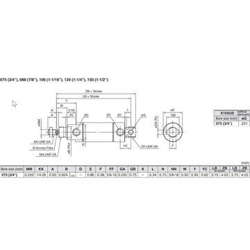 View larger image of SMC Double Acting Single Rod 3/4 in. Bore Air Cylinders Different Lengths